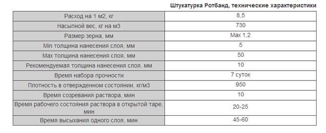 Белоруссии декоративная штукатурка бирсс 50 характеристики график движения, вокзалы
